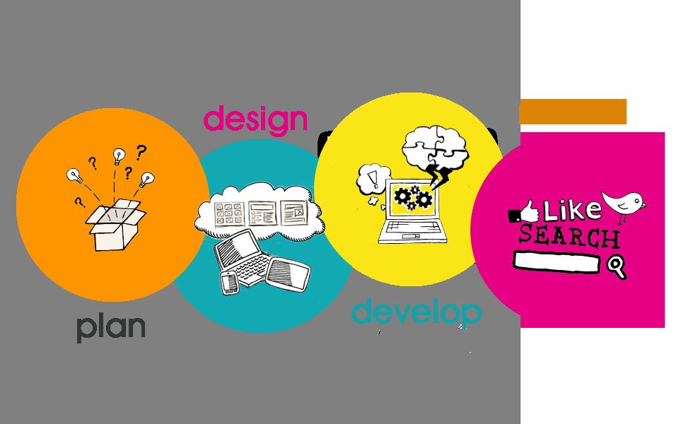 web-design-strategies-for-newbies